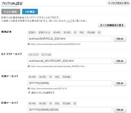 LivedoorブログのカスタムURL機能、基本的な「URL構造」