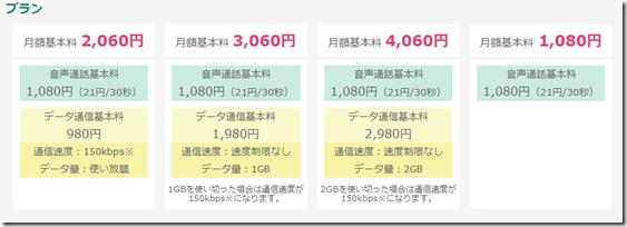 日本通信の「スマホ電話SIMプラン」