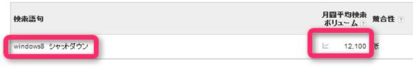 「Windows8 シャットダウン」キーワードの検索数