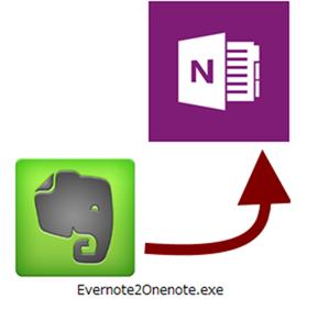 Evernote から OneNote へ移行する方法