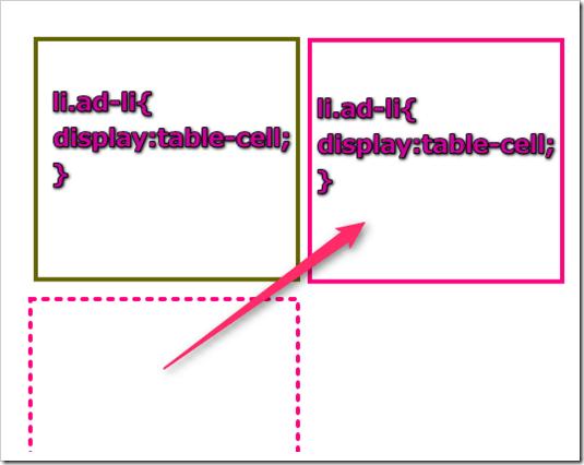広告2つ横並びをCSSのdisplay:table-cellで配置