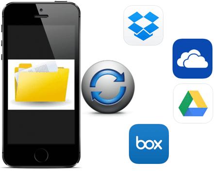 iPhoneやiPadでDropboxなどのフォルダを丸ごと同期する方法