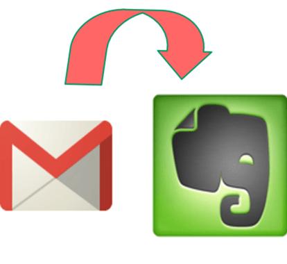 GmailをEvernoteへ転送/保存