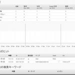 WordPessプラグインのアクセス解析StatPress日本語を導入,直後にイギリスからアクセス。リアルタイムに感動!