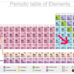 「それがそこにあるから」ということで新元素115番「ウンウンペンチウム」(仮名)が元素周期表に追加