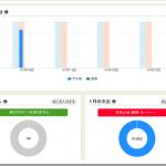 クラウド家計簿「Zaim」のWeb版で記帳が楽に!OCN家計簿との連携で口座自動引き落としまで自動記帳可能