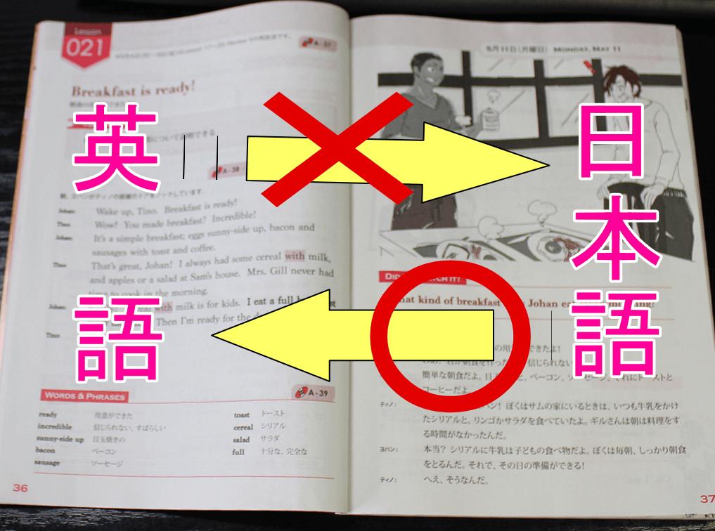 英語の効率的な勉強法は英語からではなく、日本語訳から理解せよ。