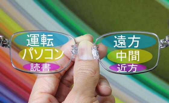JINSで作成した遠近両用メガネの累進レンズ(遠方、中間、近方)