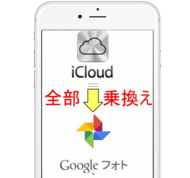 iPhoneでiCloudからGoogleフォトに乗り換える