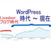経験者は語るLivedoorブログの注意点とは?WordPressが断然有利なブロガーは?