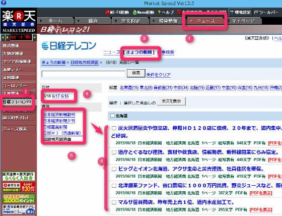 楽天証券で日本経済新聞を読む