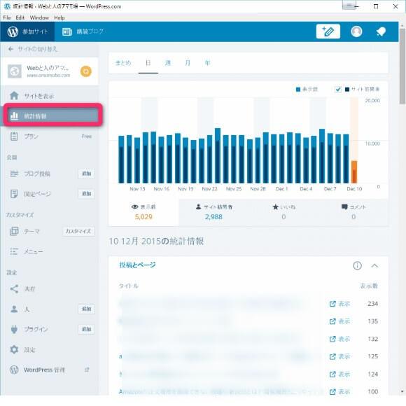 Jetpackにるブログの統計情報もすぐに表示できる