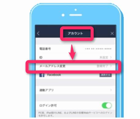LINEの引継ぎ用のメールアドレスに機種変更後も利用できるメールアドレスに変更しておくなら、ドコモを解約しても安心。