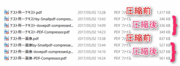 3つの PDF圧縮オンラインサービス(Smallpdf / I Love PDF / PDF Compressor)の比較。