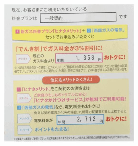西部ガスの電気 を契約して年間 数千円安くなるというシミュレーション結果のハガキ。