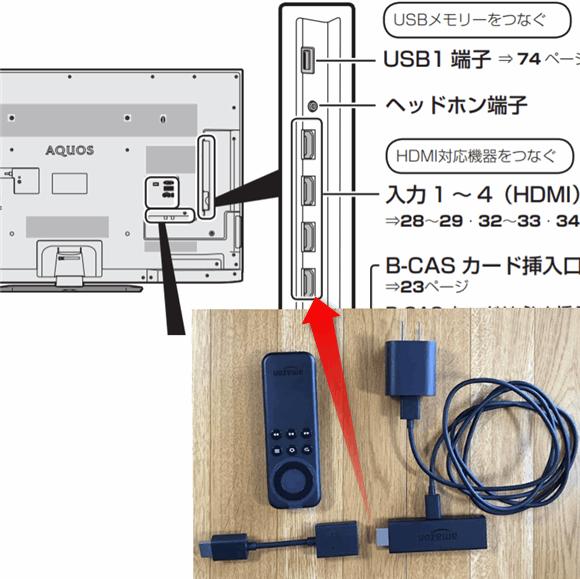 テレビのHDMI端子に「Fire Stick TV」を差し込む。
