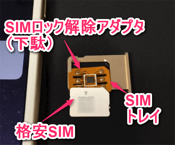 SIMロック解除アダプタをSIMトレイに装填する方法。