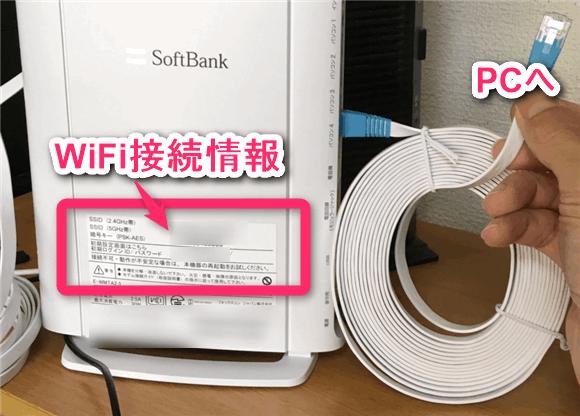 ソフトバンク光のBBユニットにはWiFiルータ機能あり。PCやスマホのWiFi接続情報は本体に記載。