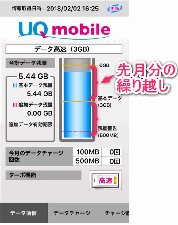 「UQ mobile ユーティリティ」アプリからデータ残量を確認