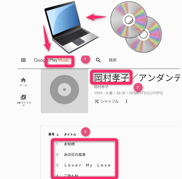無料版の Google play musicの利用法。