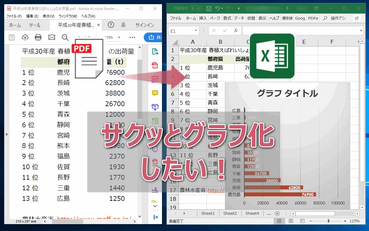 pdf の データ を エクセル に 変換