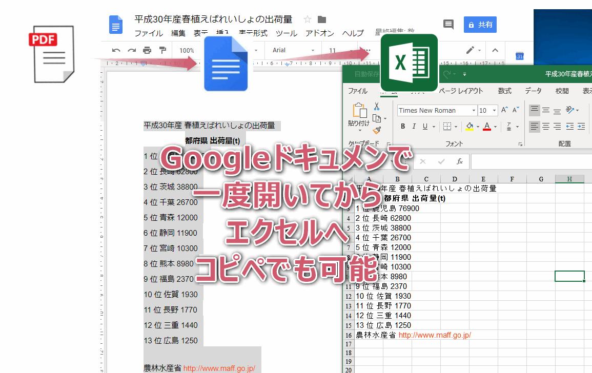 PDFをいったんGoogleドキュメンに変換しエクセルへ表データを貼り付ける。