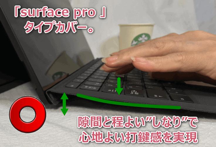 Surface Pro 専用キーボード「タイプカバー」は程よい打鍵感あり。快適なキーボードだ。