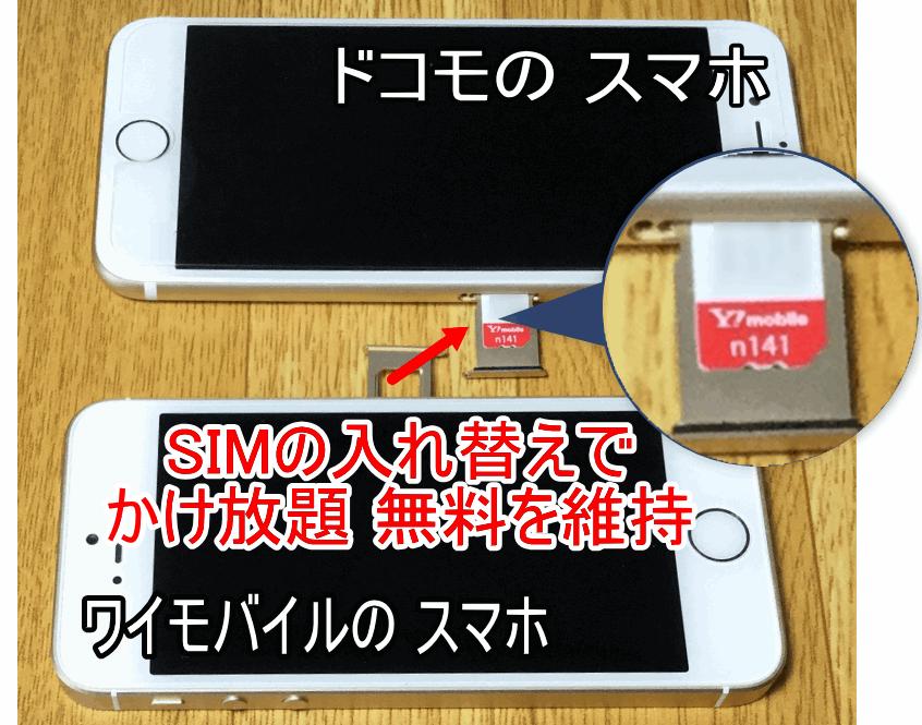 ワイモバイルのiPhoneSEのSIMカードをドコモのiPhone7で利用する。