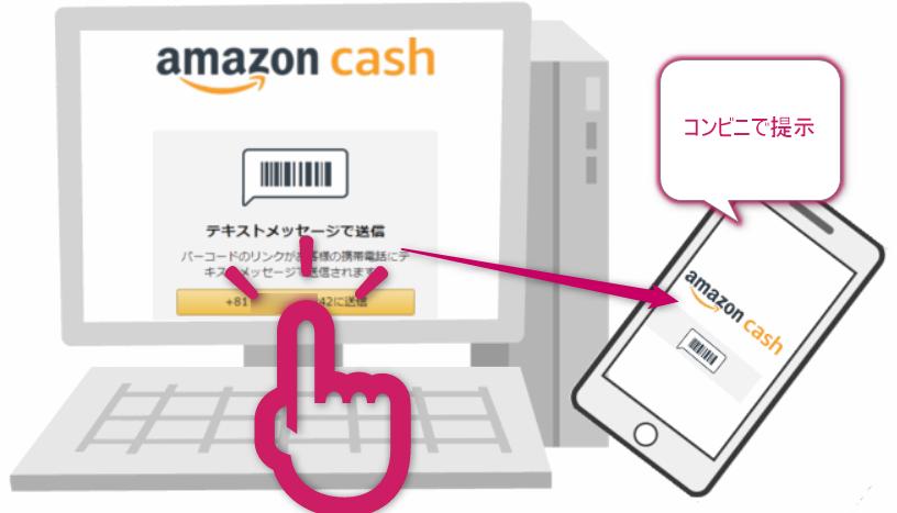 PCで Amazon Cash を表示してスマホに転送。