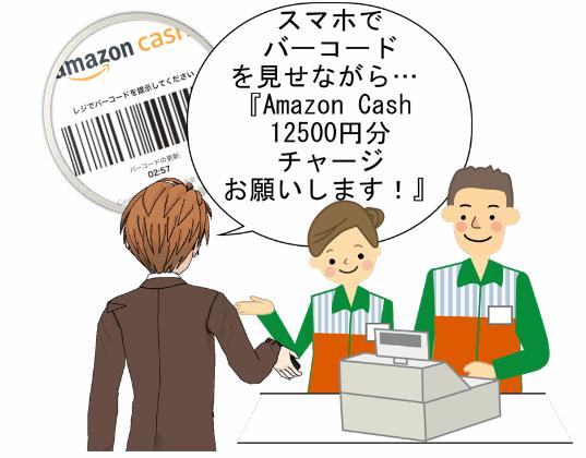 Amazon Cash の利用法。コンビニでバーコードを提示する。