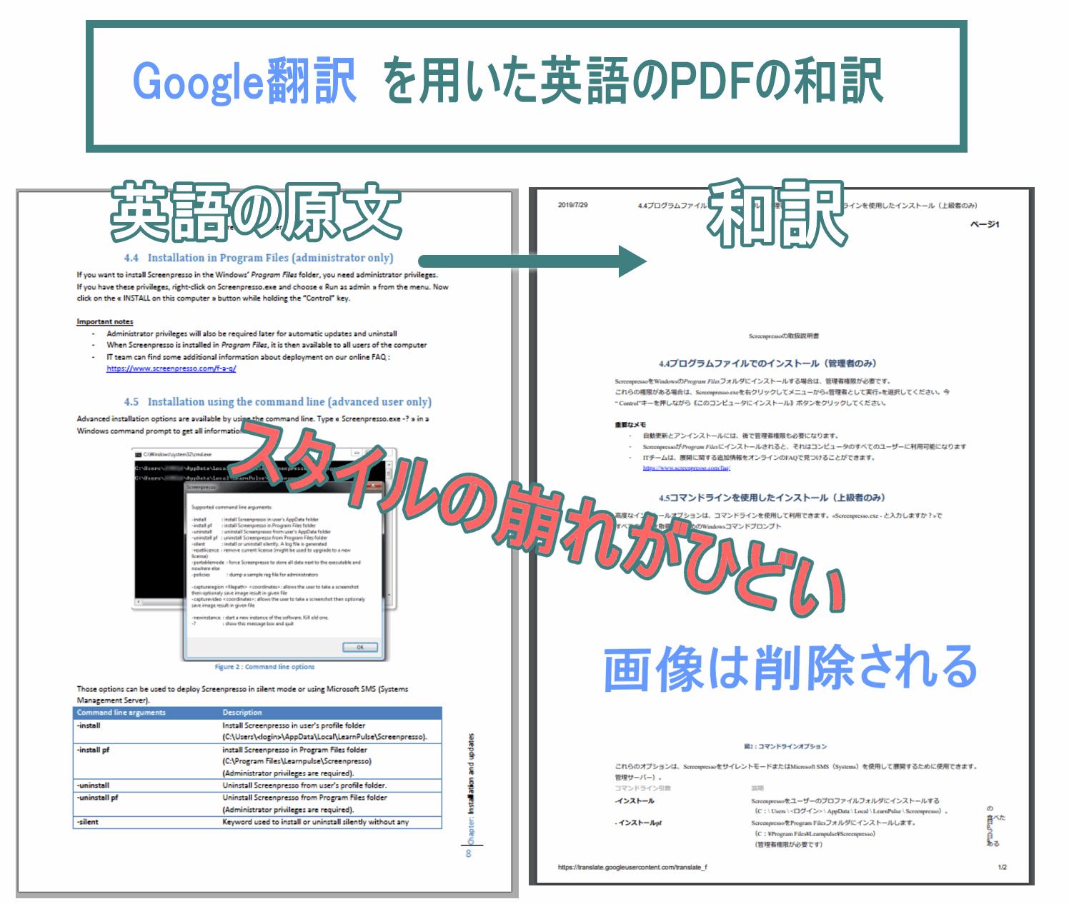 Google翻訳によるPDF翻訳はスタイルの崩れがひどい。