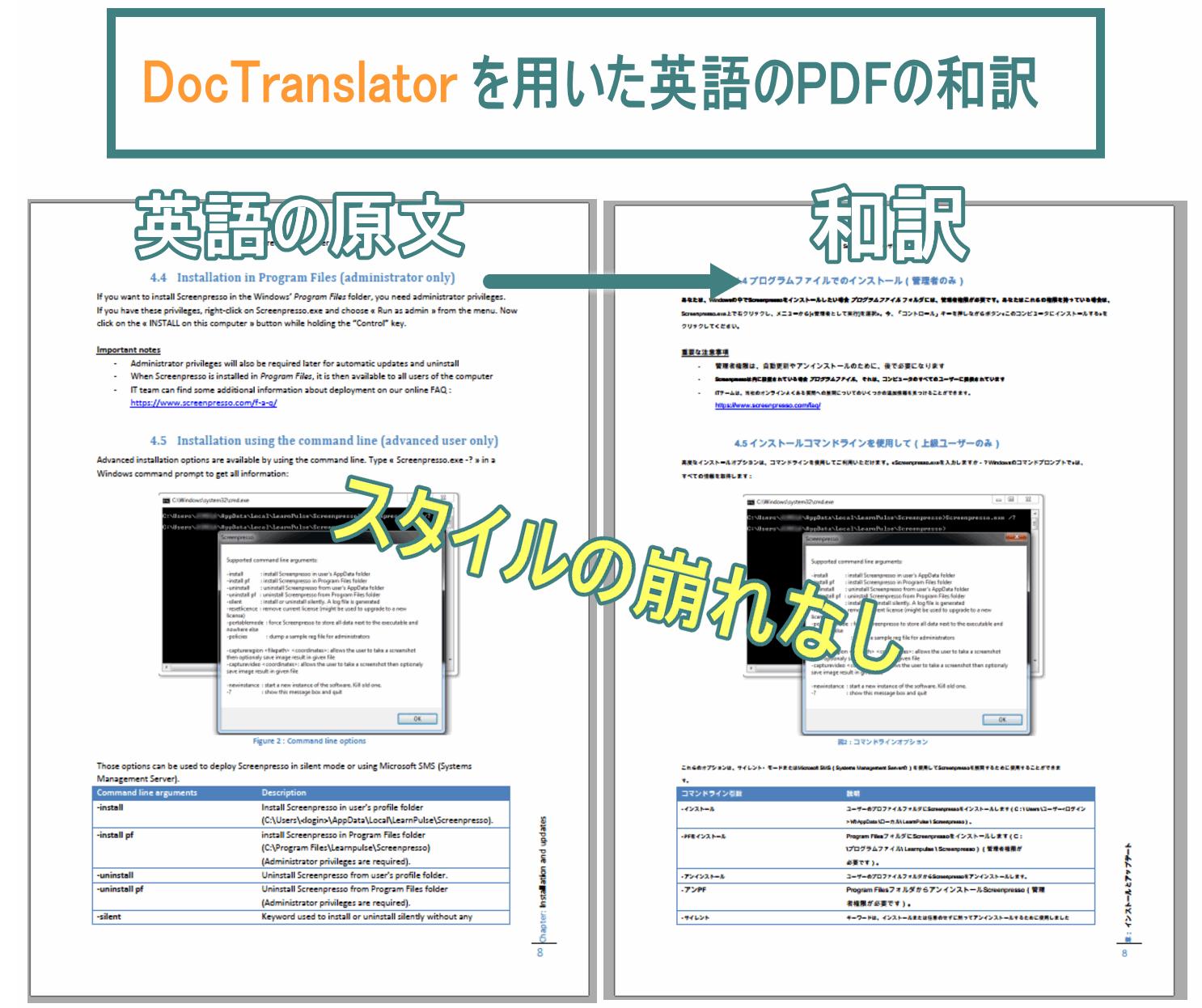 DocTranslator を利用してPDFを翻訳する場合の最大のメリットはスタイルの崩れがほぼないという点。