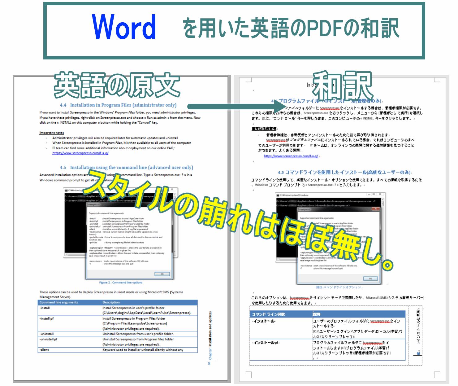Wordを利用した英文のPDF翻訳はスタイルの崩れがほぼない。