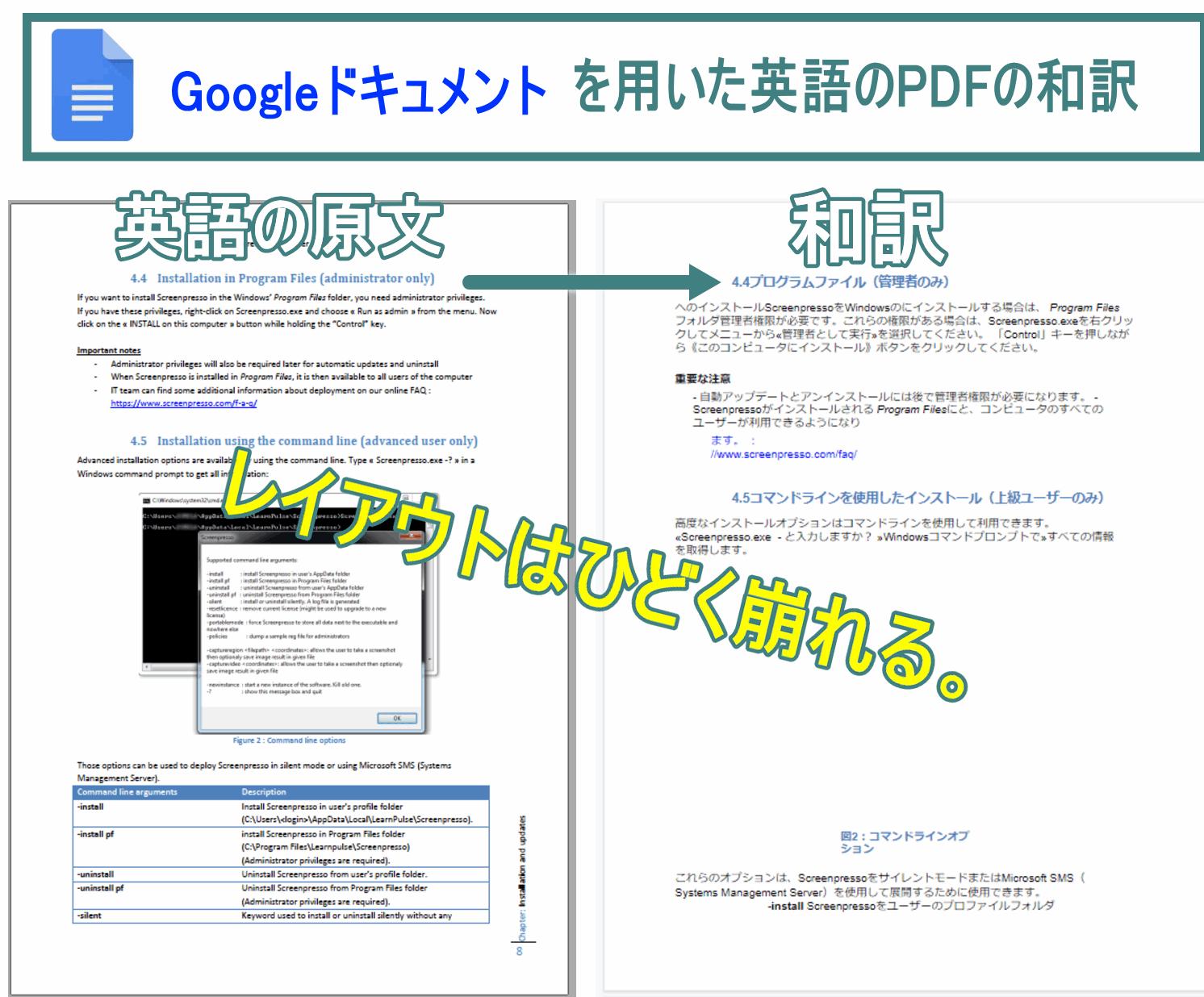 GoogleドキュメントでもPDFの翻訳は可能だが、レイアウトの崩れはひどい。