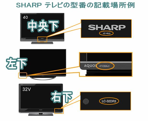 SHARP テレビの型番の記載場所例