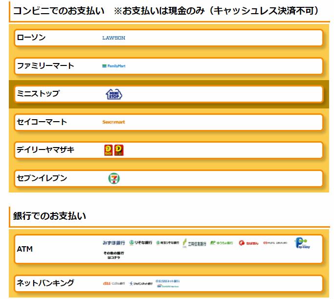 Amazonギフト券 チャージタイプ 支払い方法 コンビニ、銀行、ATM などの選択
