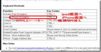 「i無料ソフト「BBDemo2.0」の操作方法一覧