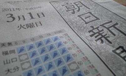 朝日新聞の学割キャンペーンは格安です