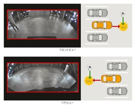 「MOD」日産自動車が開発した移動物検知機能(Moving Object Detection)