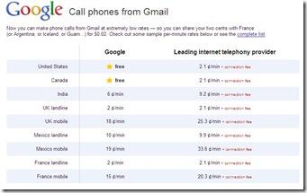 「新Google Voice(グーグル・ボイス)」の料金体系