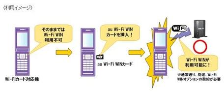 「au Wi-Fi WINカード」で家庭内無線LANで楽しめるパケット代無料だ。
