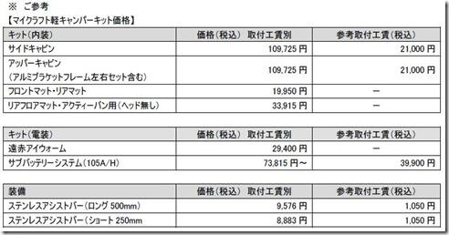 「軽キャンパー用キット」の価格