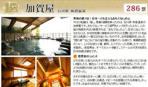 温泉大賞は今年も「加賀屋」石川県・和倉温泉がトップ!