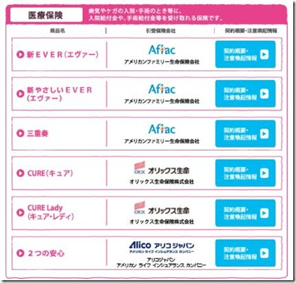 三菱東京UFJのネットバンキングのサイトから、保険が紹介