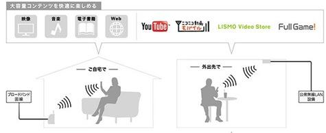 iida「G11」は「Wi-Fi WIN」対応